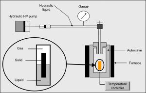 Pressure vessels scheme